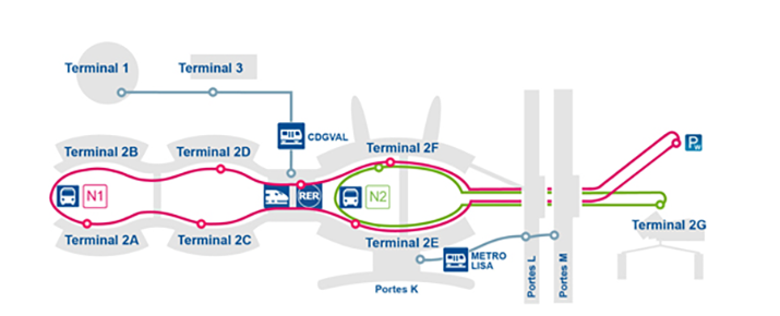 Navigating Charles de Gaulle airport | See the World on